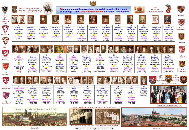 https://www.historickaslechta.cz/gallery/image/2010/12/louda/28.jpg